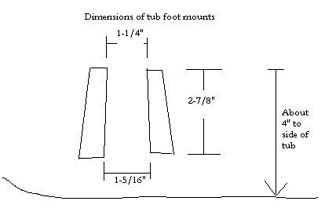 Diagram of a typical foot mount